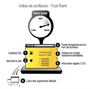 explication-du-trust-rank-de-Google
