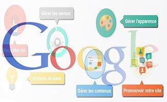 Google: Guide de démarrage