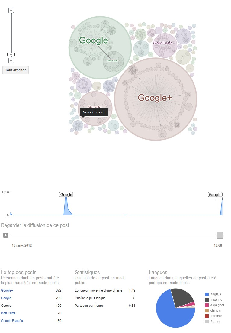 Page d'accueil google ripples