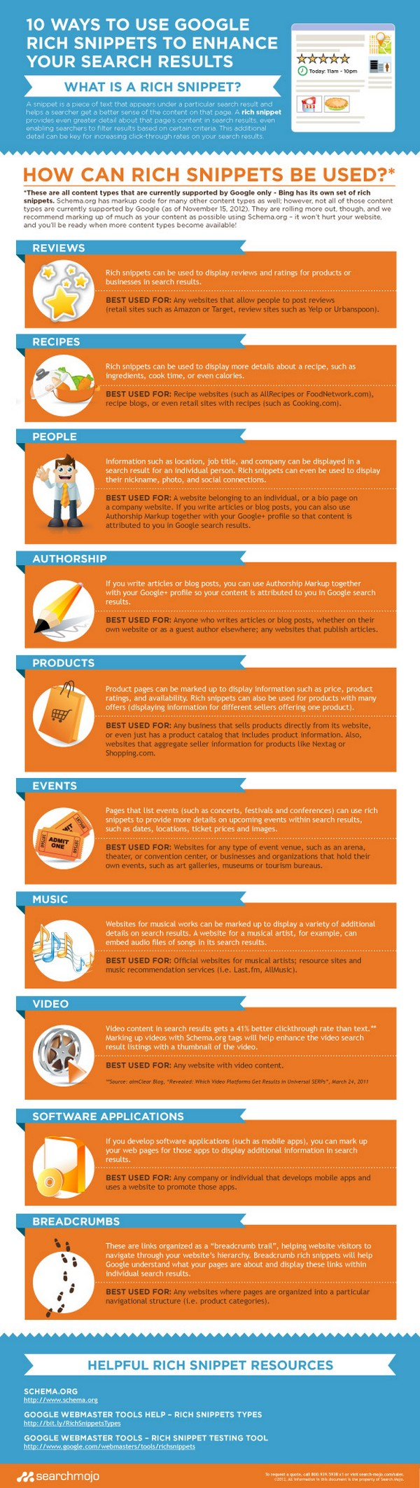 infographie-rich-snippets-conseils