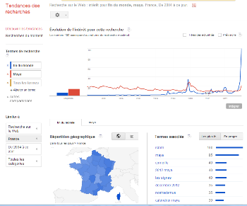 Google Trends intégrera des fonctionnalités qui le rend plus performant
