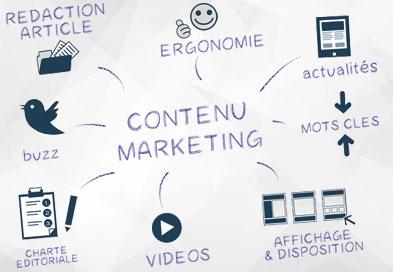 contenu-redactionnel-marketing