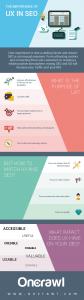 infographie expérienc utilisateur