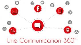 communication innovante et créative